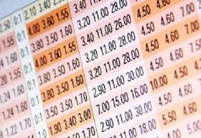 Betting arbitrage strategy